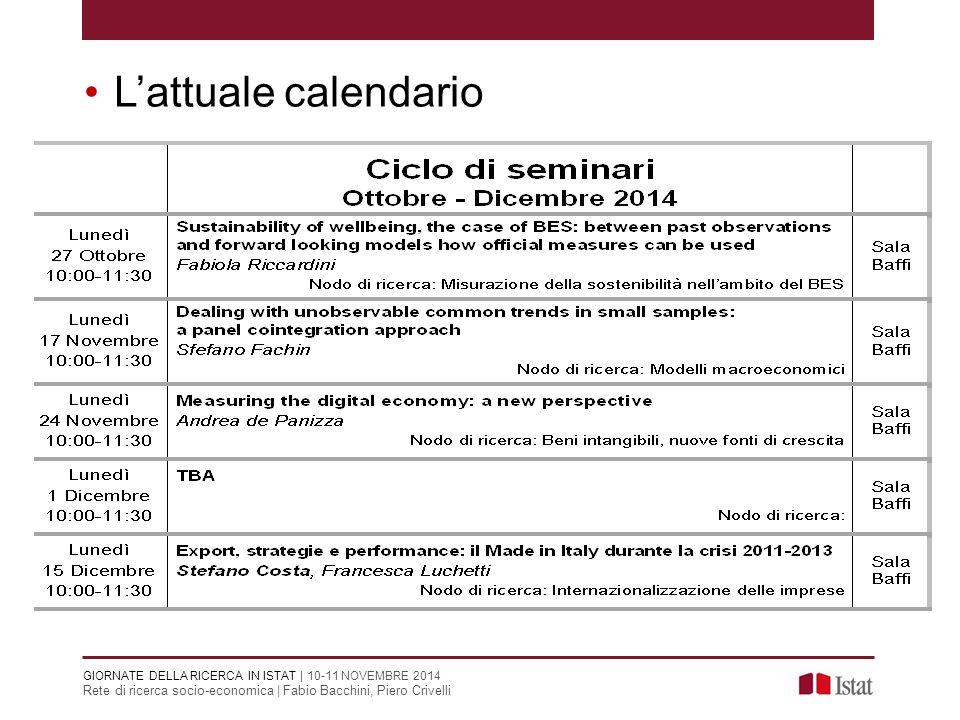 L'attuale calendario GIORNATE DELLA RICERCA IN ISTAT | 10-11 NOVEMBRE 2014 Rete di ricerca socio-economica | Fabio Bacchini, Piero Crivelli