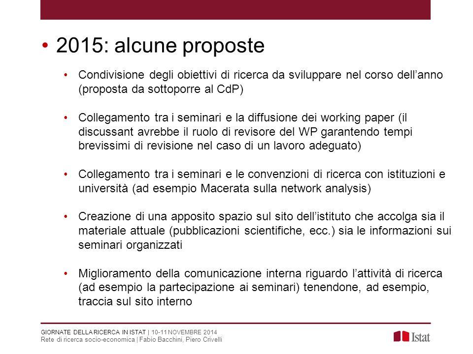 2015: alcune proposte Condivisione degli obiettivi di ricerca da sviluppare nel corso dell'anno (proposta da sottoporre al CdP) Collegamento tra i sem