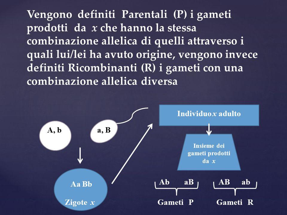 Vengono definiti Parentali (P) i gameti prodotti da x che hanno la stessa combinazione allelica di quelli attraverso i quali lui/lei ha avuto origine,