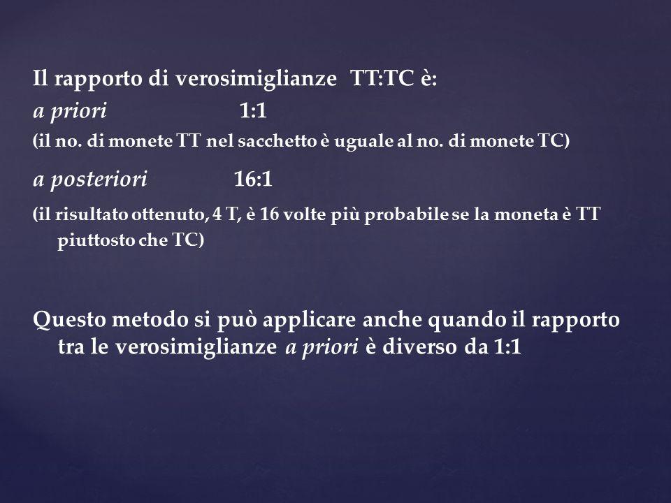 Il rapporto di verosimiglianze TT:TC è: a priori 1:1 (il no. di monete TT nel sacchetto è uguale al no. di monete TC) a posteriori 16:1 (il risultato