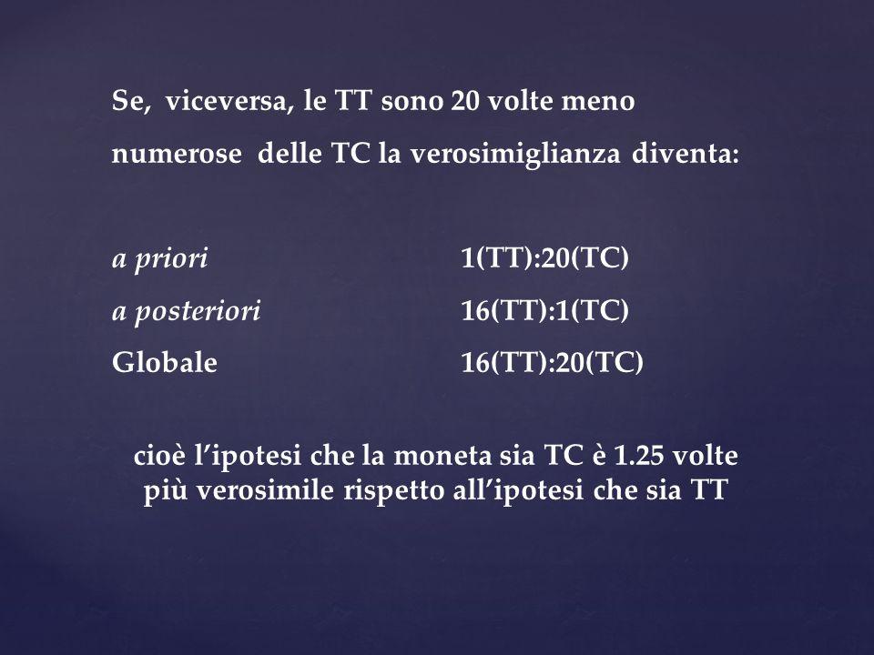 Se, viceversa, le TT sono 20 volte meno numerose delle TC la verosimiglianza diventa: a priori1(TT):20(TC) a posteriori16(TT):1(TC) Globale16(TT):20(T