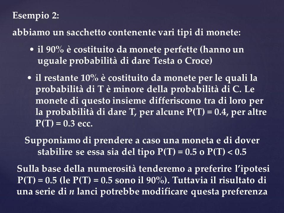 Esempio 2: abbiamo un sacchetto contenente vari tipi di monete: il 90% è costituito da monete perfette (hanno un uguale probabilità di dare Testa o Cr