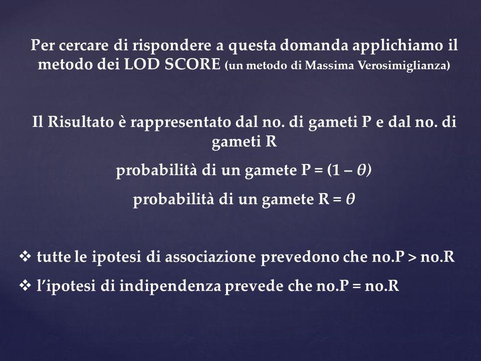 Per cercare di rispondere a questa domanda applichiamo il metodo dei LOD SCORE (un metodo di Massima Verosimiglianza) Il Risultato è rappresentato dal