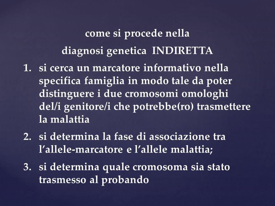 come si procede nella diagnosi genetica INDIRETTA 1.si cerca un marcatore informativo nella specifica famiglia in modo tale da poter distinguere i due