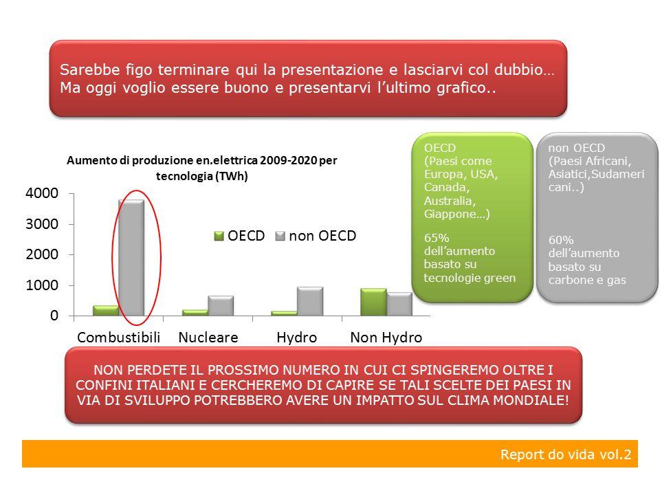 OECD (Paesi come Europa, USA, Canada, Australia, Giappone…) 65% dell'aumento basato su tecnologie green OECD (Paesi come Europa, USA, Canada, Australi