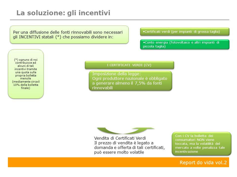 Per una diffusione delle fonti rinnovabili sono necessari gli INCENTIVI statali (*) che possiamo dividere in: (*) ognuno di noi contribuisce ad alcuni