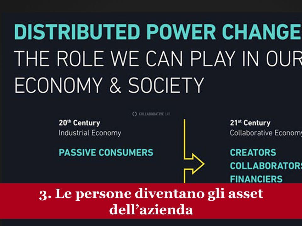 www.collaboriamo.org 3. Le persone diventano gli asset dell'azienda