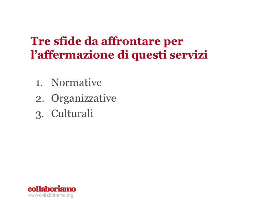 Tre sfide da affrontare per l'affermazione di questi servizi 1.Normative 2.Organizzative 3.Culturali www.collaboriamo.org