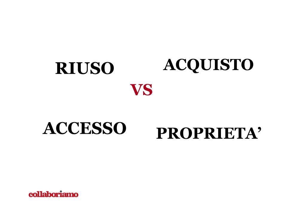 RIUSO ACCESSO ACQUISTO PROPRIETA' VS