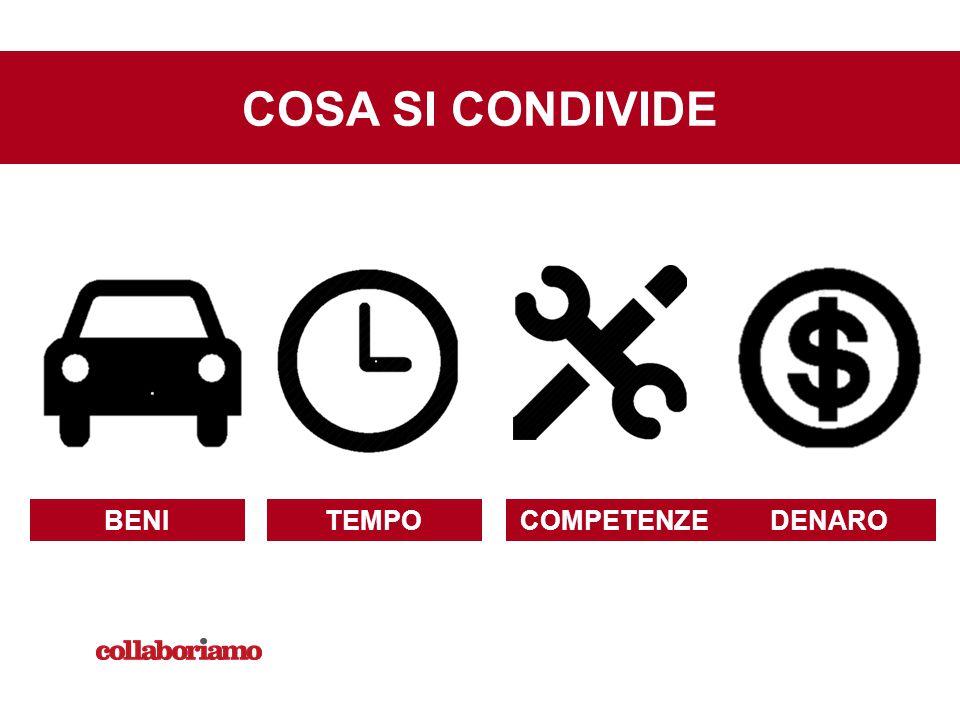www.collaboriamo.org Banca del tempo