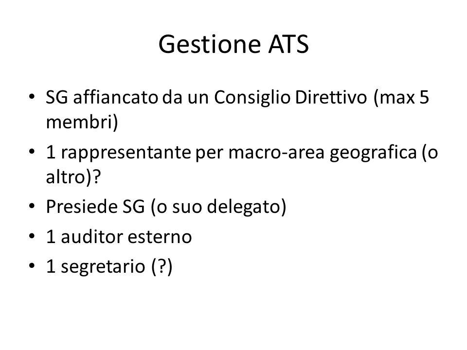 Gestione ATS SG affiancato da un Consiglio Direttivo (max 5 membri) 1 rappresentante per macro-area geografica (o altro)? Presiede SG (o suo delegato)