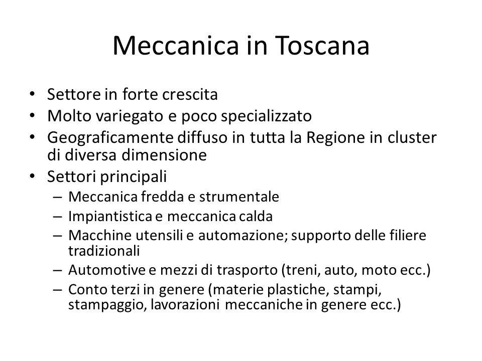 Meccanica in Toscana Settore in forte crescita Molto variegato e poco specializzato Geograficamente diffuso in tutta la Regione in cluster di diversa