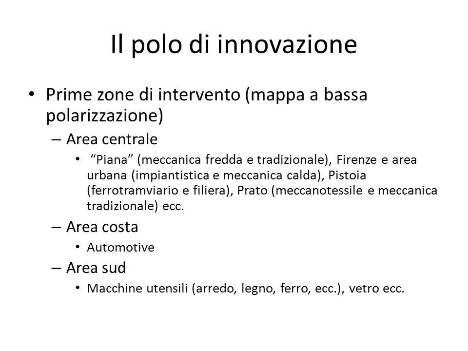 """Il polo di innovazione Prime zone di intervento (mappa a bassa polarizzazione) – Area centrale """"Piana"""" (meccanica fredda e tradizionale), Firenze e ar"""