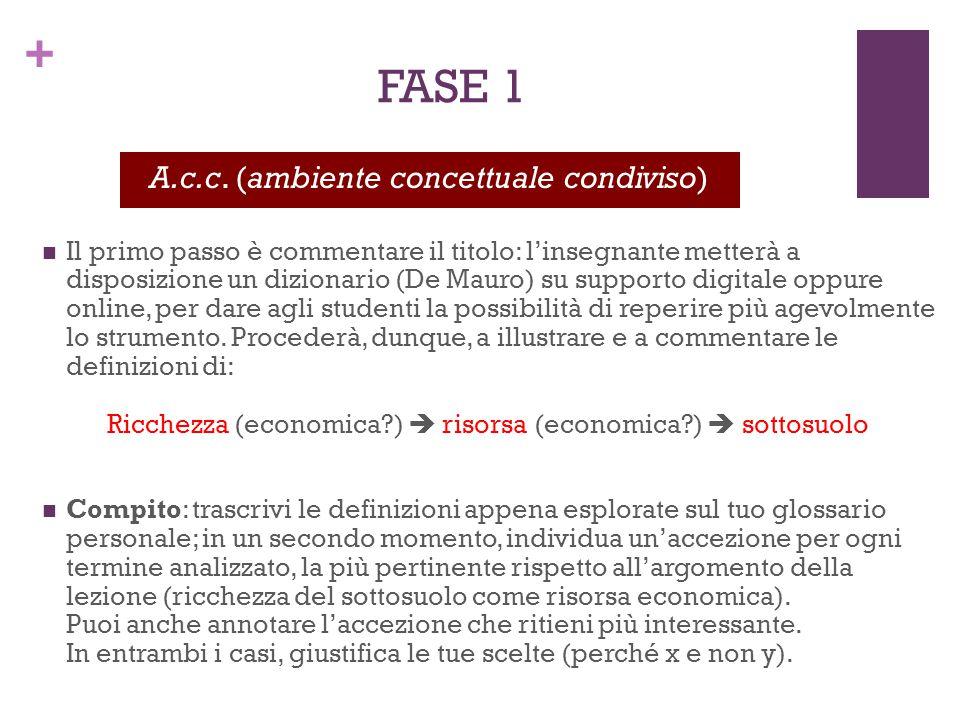+ FASE 1 Il primo passo è commentare il titolo: l'insegnante metterà a disposizione un dizionario (De Mauro) su supporto digitale oppure online, per dare agli studenti la possibilità di reperire più agevolmente lo strumento.