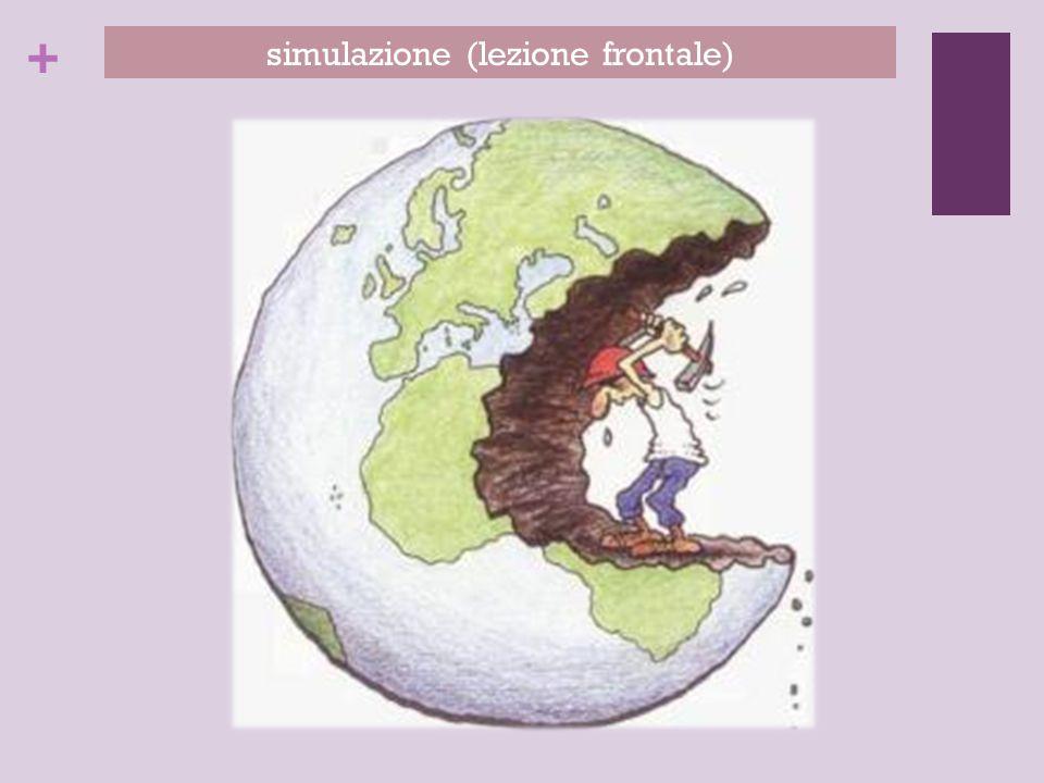 + simulazione (lezione frontale)
