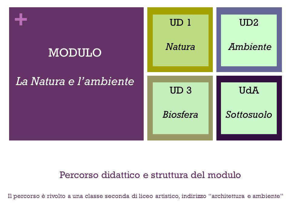 """+ Il percorso è rivolto a una classe seconda di liceo artistico, indirizzo """"architettura e ambiente"""" MODULO La Natura e l'ambiente UD 1 Natura UD 3 Bi"""
