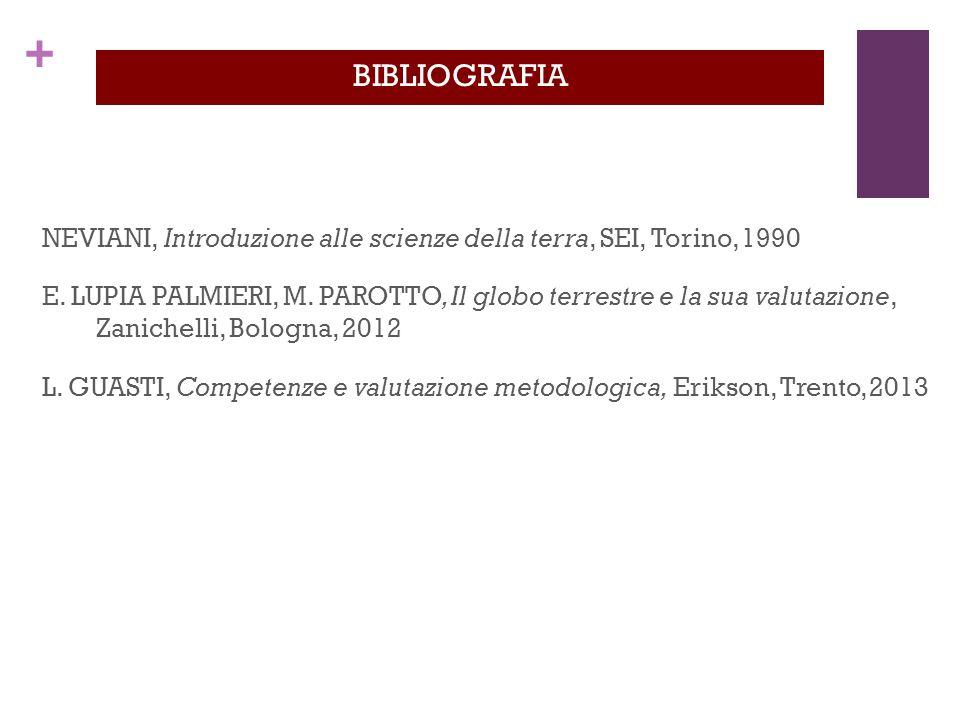 + NEVIANI, Introduzione alle scienze della terra, SEI, Torino, 1990 E. LUPIA PALMIERI, M. PAROTTO, Il globo terrestre e la sua valutazione, Zanichelli