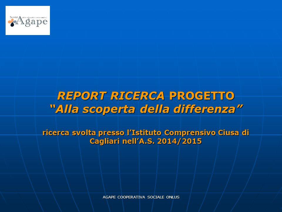 """REPORT RICERCA PROGETTO """"Alla scoperta della differenza"""" ricerca svolta presso l'Istituto Comprensivo Ciusa di Cagliari nell'A.S. 2014/2015 AGAPE COOP"""