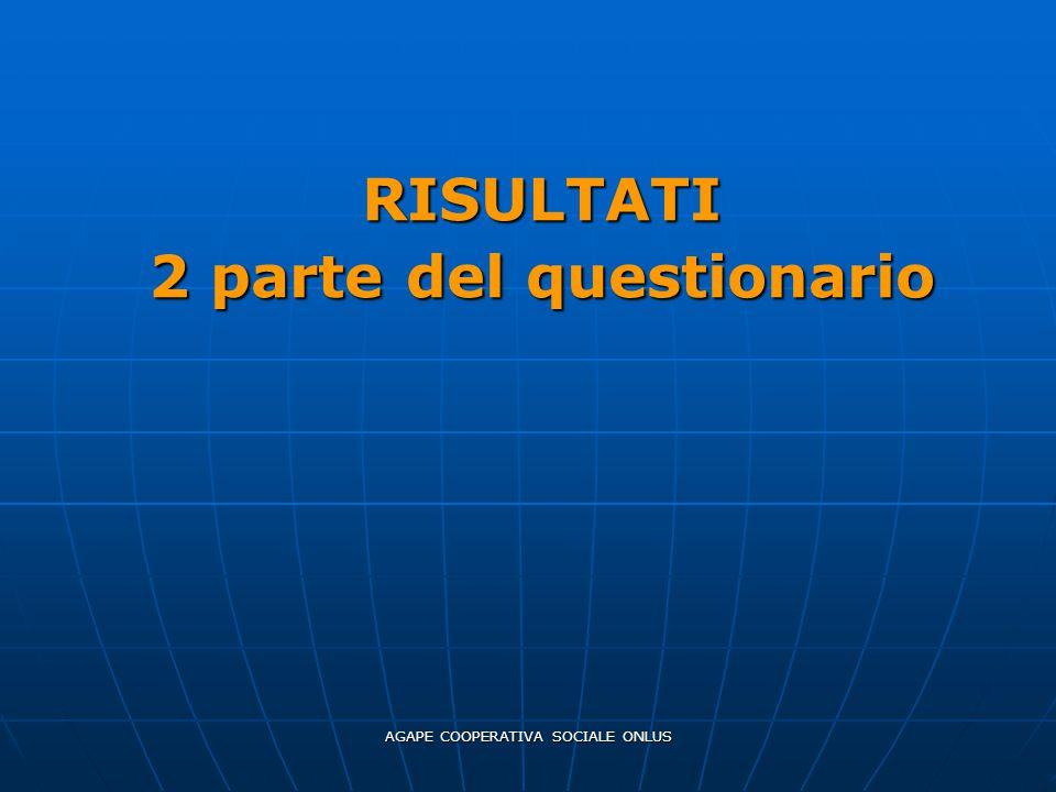 RISULTATI 2 parte del questionario AGAPE COOPERATIVA SOCIALE ONLUS
