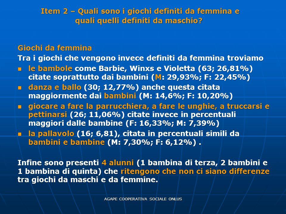 Giochi da femmina Tra i giochi che vengono invece definiti da femmina troviamo le bambole come Barbie, Winxs e Violetta (63; 26,81%) citate soprattutt