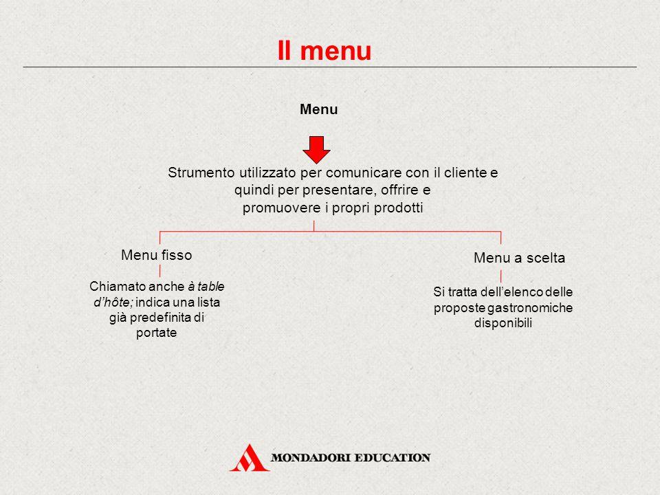 Menu Il menu Strumento utilizzato per comunicare con il cliente e quindi per presentare, offrire e promuovere i propri prodotti Menu fisso Menu a scel