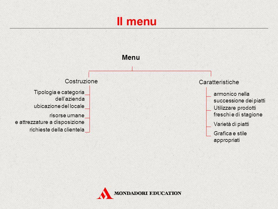 Menu Il menu Costruzione Caratteristiche Tipologia e categoria dell'azienda ubicazione del locale risorse umane e attrezzature a disposizione richiest
