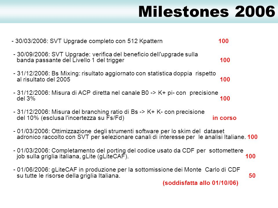 Milestones 2006 - 30/03/2006: SVT Upgrade completo con 512 Kpattern 100 - 30/09/2006: SVT Upgrade: verifica del beneficio dell'upgrade sulla banda pas