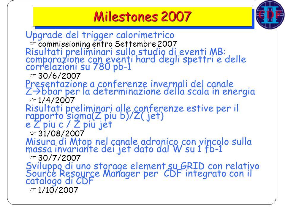 21 Milestones 2007  Upgrade del trigger calorimetrico  commissioning entro Settembre 2007  Risultati preliminari sullo studio di eventi MB: comparazione con eventi hard degli spettri e delle correlazioni su 780 pb-1  30/6/2007  Presentazione a conferenze invernali del canale Z  bbar per la determinazione della scala in energia  1/4/2007  Risultati preliminari alle conferenze estive per il rapporto sigma(Z piu b)/Z( jet)  e Z piu c / Z piu jet  31/08/2007  Misura di Mtop nel canale adronico con vincolo sulla massa invariante dei jet dato dal W su 1 fb-1  30/7/2007  Sviluppo di uno storage element su GRID con relativo Source Resource Manager per CDF integrato con il catalogo di CDF  1/10/2007