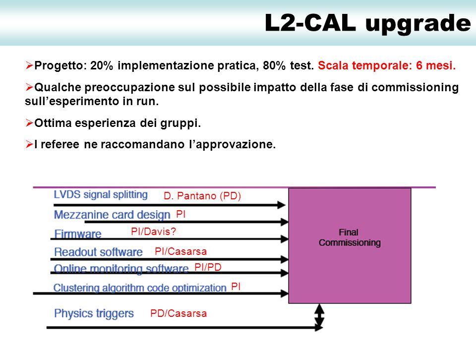 L2-CAL upgrade  Progetto: 20% implementazione pratica, 80% test.