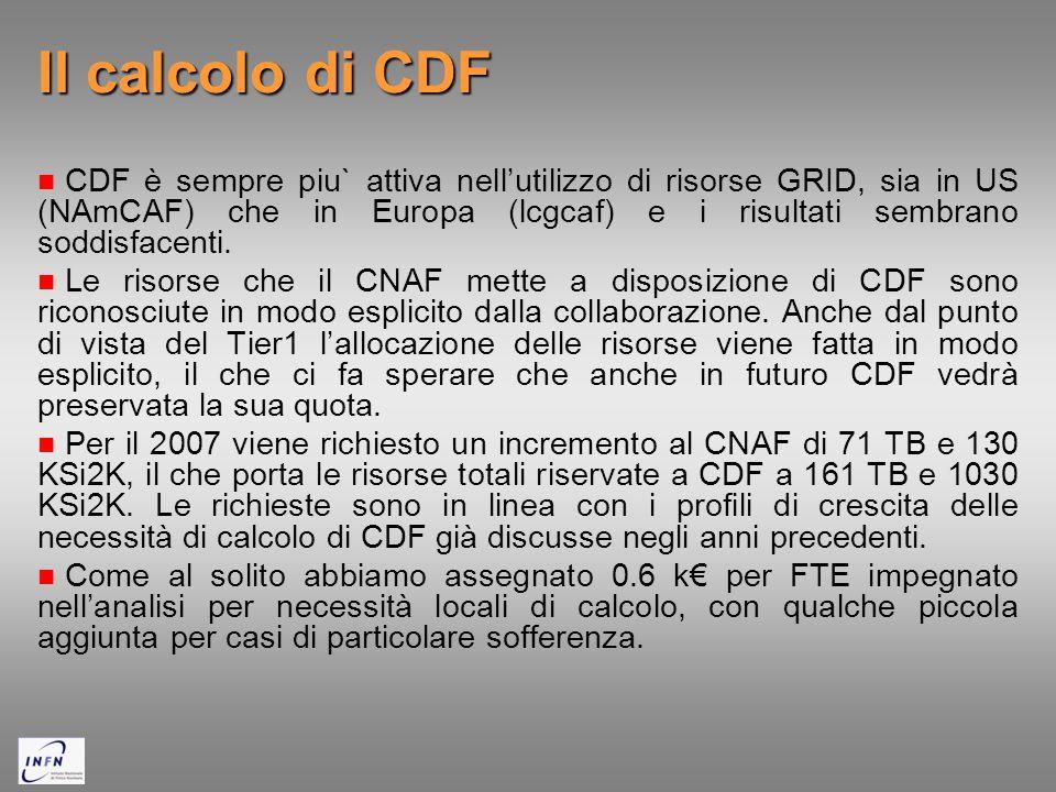 Il calcolo di CDF CDF è sempre piu` attiva nell'utilizzo di risorse GRID, sia in US (NAmCAF) che in Europa (lcgcaf) e i risultati sembrano soddisfacenti.