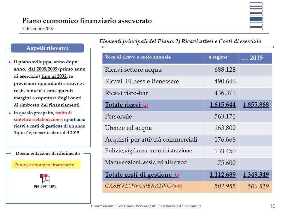 10 Commissioni Consiliari Permanenti Territorio ed Economica Piano economico finanziario asseverato 7 dicembre 2007 ► Il piano sviluppa, anno dopo ann