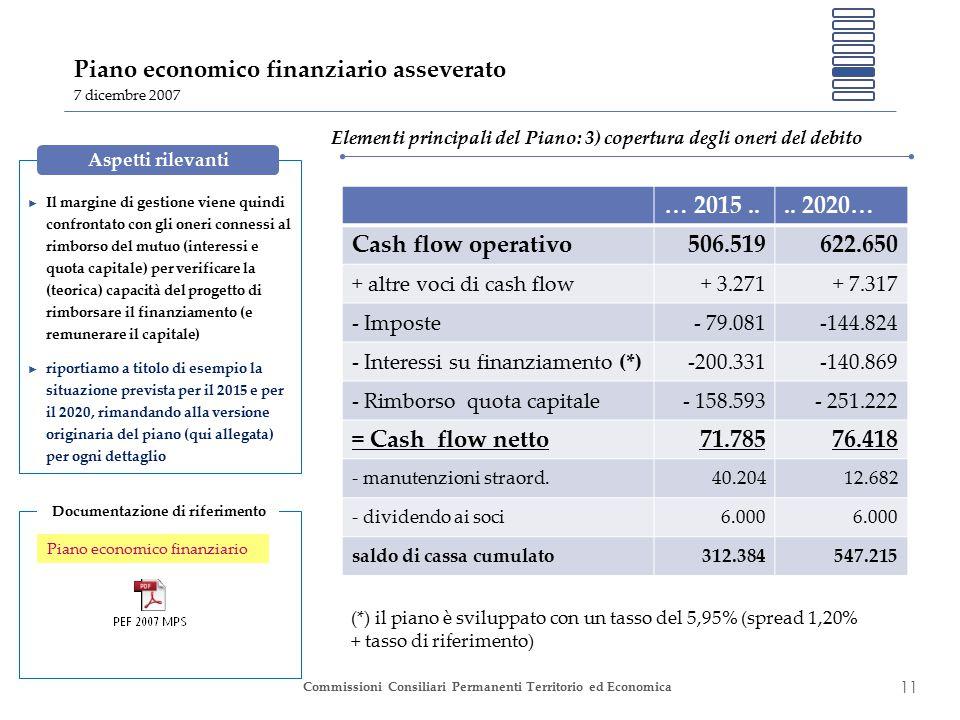 11 Commissioni Consiliari Permanenti Territorio ed Economica Piano economico finanziario asseverato 7 dicembre 2007 ► Il margine di gestione viene qui