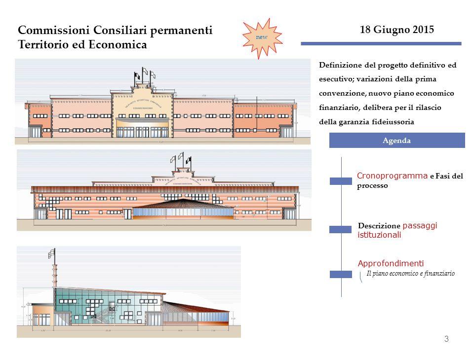 14 IDDescrizionePag IDescrizione istituto project financing16-17 Appendice
