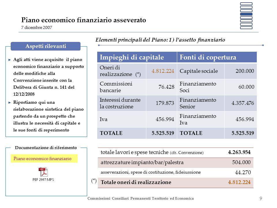 9 Commissioni Consiliari Permanenti Territorio ed Economica Piano economico finanziario asseverato 7 dicembre 2007 ► Agli atti viene acquisito il pian