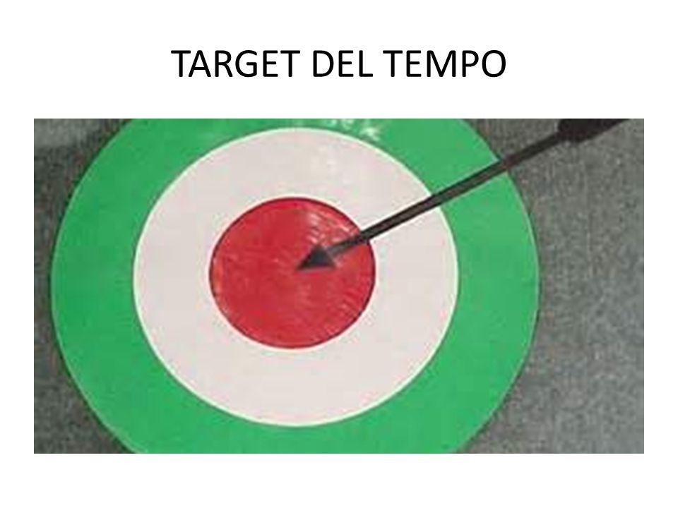 TARGET DEL TEMPO