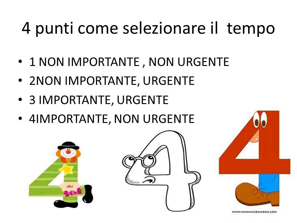 4 punti come selezionare il tempo 1 NON IMPORTANTE, NON URGENTE 2NON IMPORTANTE, URGENTE 3 IMPORTANTE, URGENTE 4IMPORTANTE, NON URGENTE