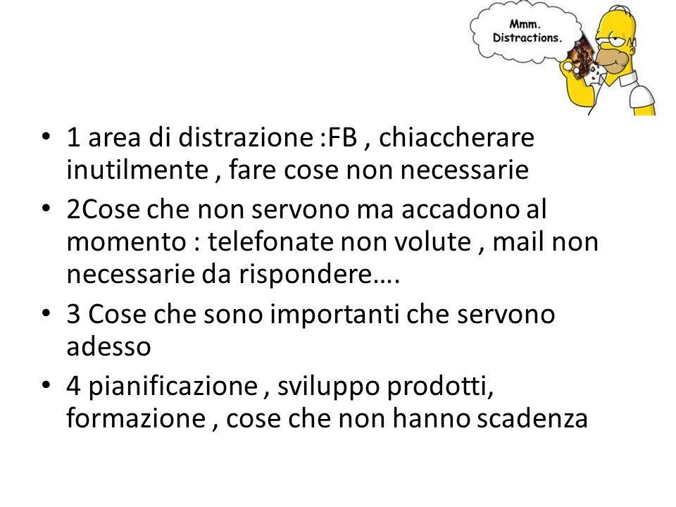 1 area di distrazione :FB, chiaccherare inutilmente, fare cose non necessarie 2Cose che non servono ma accadono al momento : telefonate non volute, ma