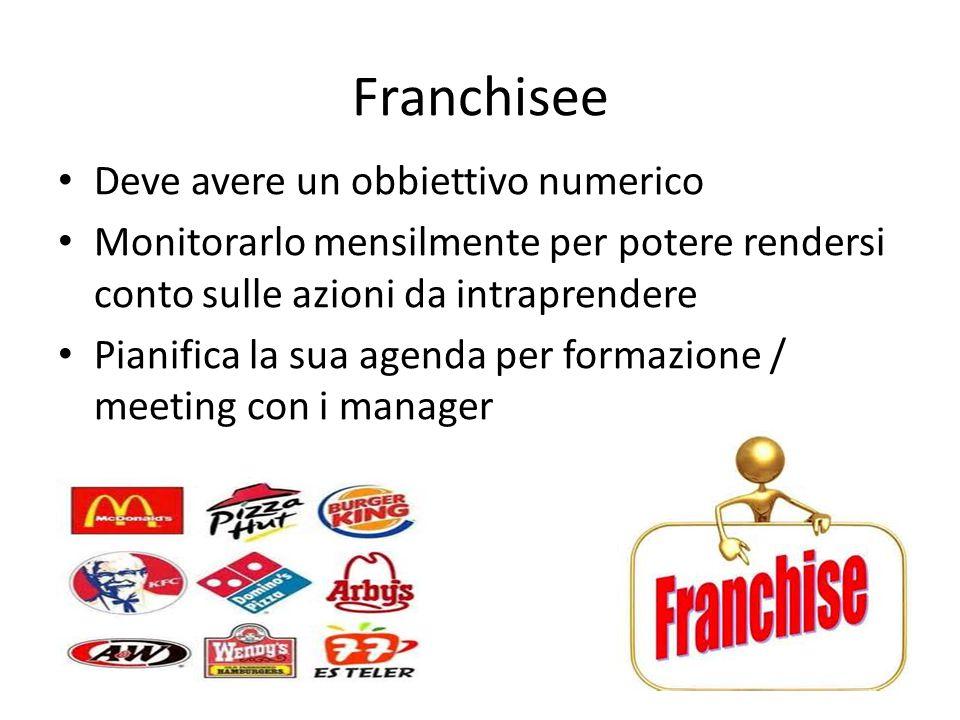 Franchisee Deve avere un obbiettivo numerico Monitorarlo mensilmente per potere rendersi conto sulle azioni da intraprendere Pianifica la sua agenda per formazione / meeting con i manager