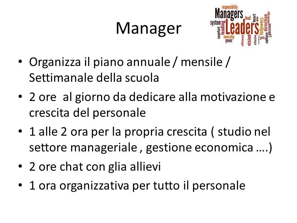 Manager Organizza il piano annuale / mensile / Settimanale della scuola 2 ore al giorno da dedicare alla motivazione e crescita del personale 1 alle 2
