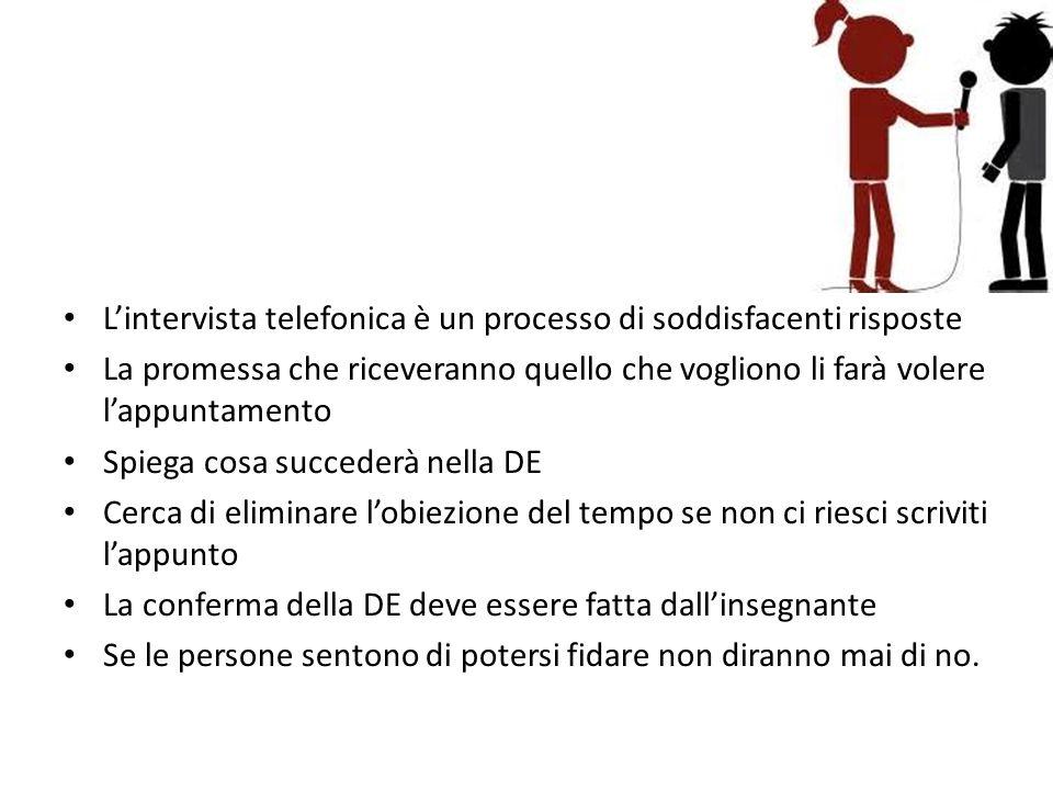 COSA DEVO SAPERE PER AVERE SUCCESSO NEL FISSARE LE DE L'intervista telefonica è un processo di soddisfacenti risposte La promessa che riceveranno quel