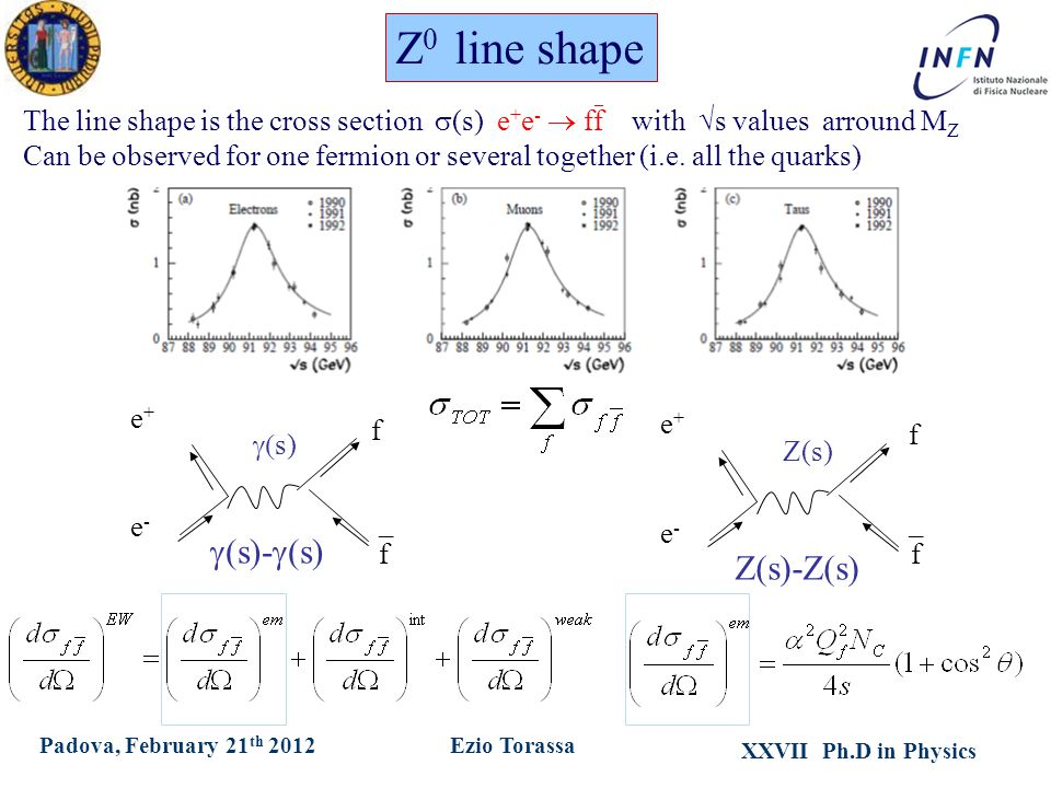 XXVII Ph.D in Physics Ezio TorassaPadova, February 21 th 2012   s) e+e+ e-e-  (s)-  (s)  Z(s) e+e+ e-e- Z(s)-Z(s) Z 0 line shape The line shape is the cross section  (s) e + e -  ff with √s values arround M Z Can be observed for one fermion or several together (i.e.