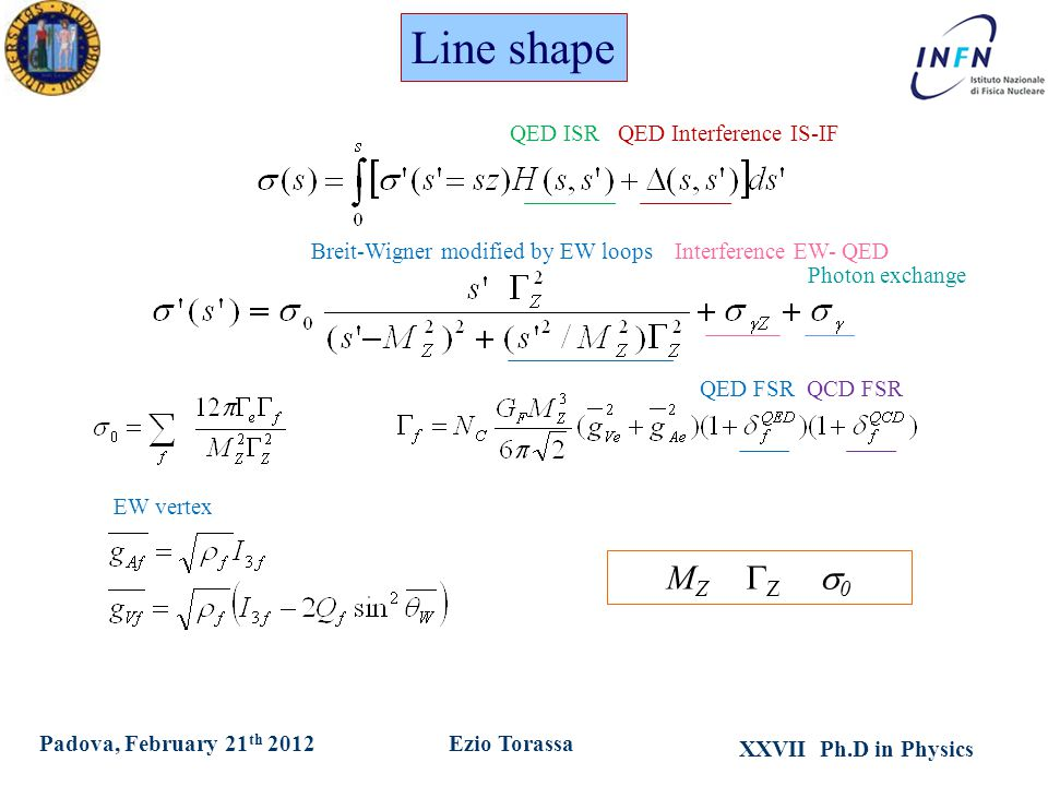 XXVII Ph.D in Physics Ezio TorassaPadova, February 21 th 2012 Line shape Interference EW- QED M Z  Z  0 QED ISRQED Interference IS-IF Photon exchange QED FSRQCD FSR EW vertex Breit-Wigner modified by EW loops
