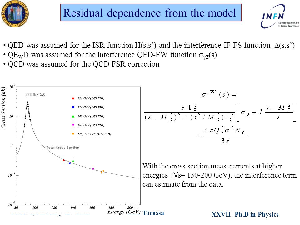XXVII Ph.D in Physics Ezio TorassaPadova, February 21 th 2012 QED was assumed for the ISR function H(s,s') and the interference IF-FS function  (s,s') QE W D was assumed for the interference QED-EW function   Z (s) QCD was assumed for the QCD FSR correction With the cross section measurements at higher energies (  s= 130-200 GeV), the interference term can estimate from the data.