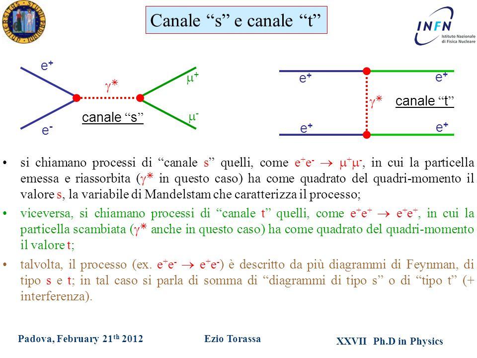 XXVII Ph.D in Physics Ezio TorassaPadova, February 21 th 2012 e+e+ ++ e-e-  -- canale s e+e+ e+e+  e+e+ e+e+ canale t si chiamano processi di canale s quelli, come e + e -   +  -, in cui la particella emessa e riassorbita (   in questo caso) ha come quadrato del quadri-momento il valore s, la variabile di Mandelstam che caratterizza il processo; viceversa, si chiamano processi di canale t quelli, come e + e +  e + e +, in cui la particella scambiata (   anche in questo caso) ha come quadrato del quadri-momento il valore t; talvolta, il processo (ex.