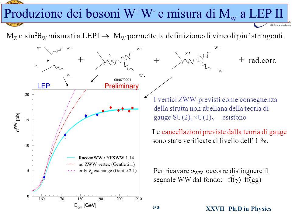 XXVII Ph.D in Physics Ezio TorassaPadova, February 21 th 2012 Produzione dei bosoni W + W - e misura di M w a LEP II M Z e sin 2  W misurati a LEPI  M W permette la definizione di vincoli piu' stringenti.