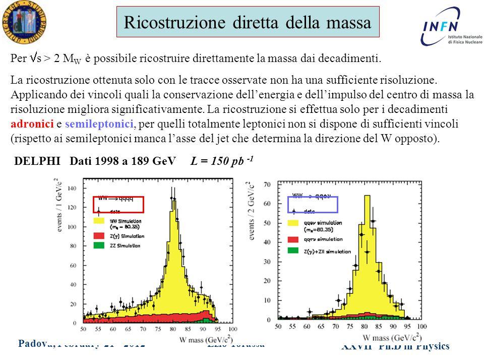 XXVII Ph.D in Physics Ezio TorassaPadova, February 21 th 2012 Ricostruzione diretta della massa Per  s > 2 M W è possibile ricostruire direttamente la massa dai decadimenti.