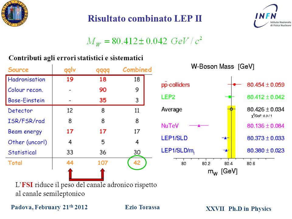 XXVII Ph.D in Physics Ezio TorassaPadova, February 21 th 2012 L'FSI riduce il peso del canale adronico rispetto al canale semileptonico Risultato combinato LEP II Contributi agli errori statistici e sistematici