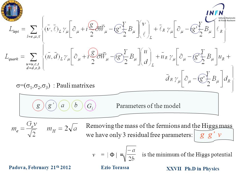 XXVII Ph.D in Physics Ezio TorassaPadova, February 21 th 2012 Radiative corrections The radiative corrections modify the expected values at the tree level: Z*,   Relevant impact: decreases the peak cross section of ~30% shift √s of the peak of ~100 MeV QED corrections 1-z = k 2 /s fraction of the photon's momentum (1) Initial state radiation (QED ISR) (2) Final state radiation (QED FSR) Z*,   G(s',s) = function of the initial state radiation Initial state radiation correction: ~ 0.17 %