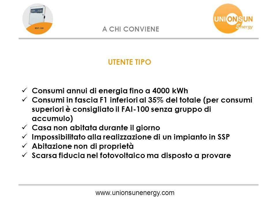www.unionsunenergy.com A CHI CONVIENE UTENTE TIPO Consumi annui di energia fino a 4000 kWh Consumi in fascia F1 inferiori al 35% del totale (per consu