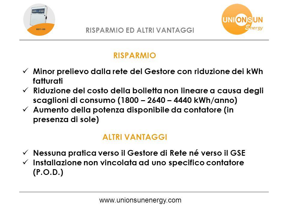 www.unionsunenergy.com RISPARMIO ED ALTRI VANTAGGI RISPARMIO Minor prelievo dalla rete del Gestore con riduzione dei kWh fatturati Riduzione del costo